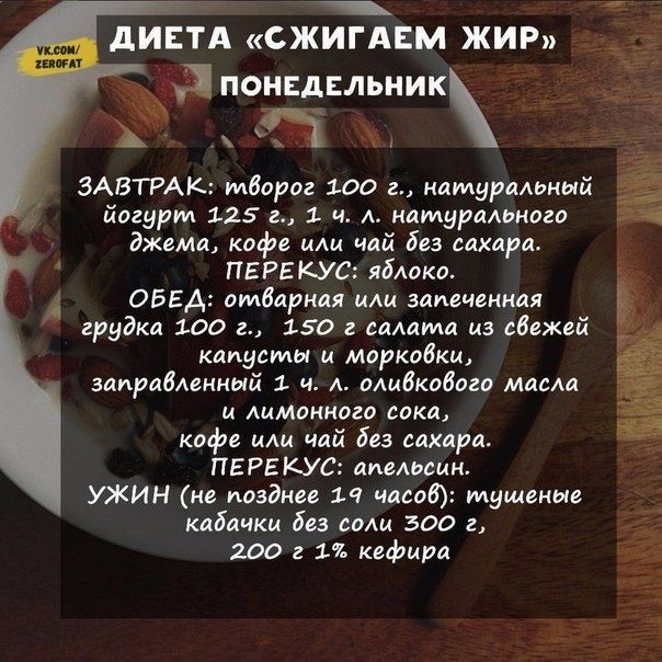 меню для эффективного похудения