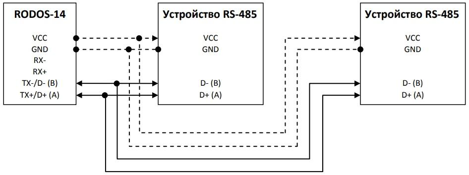 Рис.6 - Подключение RODOS-14 к нескольким устройствам на шине RS-485 в режиме HALF Duplex