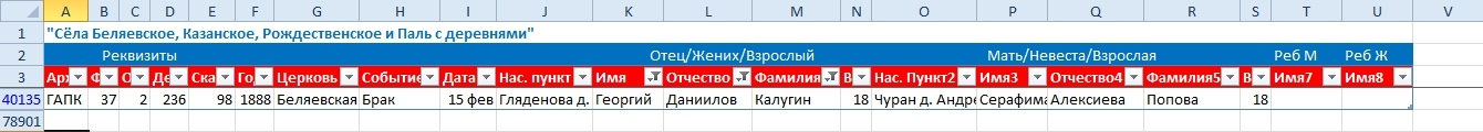 О поисках предков Егора Даниловича Калугина, изображение №6